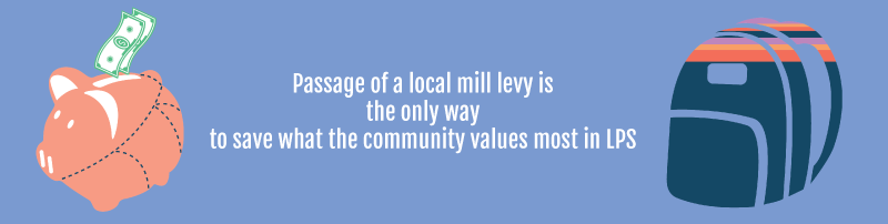 Passage of a local mill levy is the only way to save what the community values most in LPS