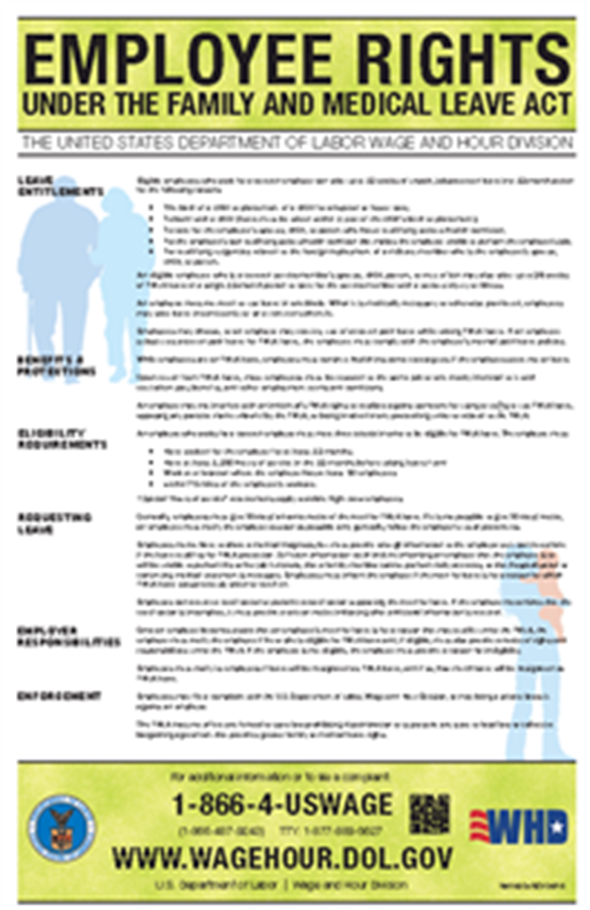 employee rights posters