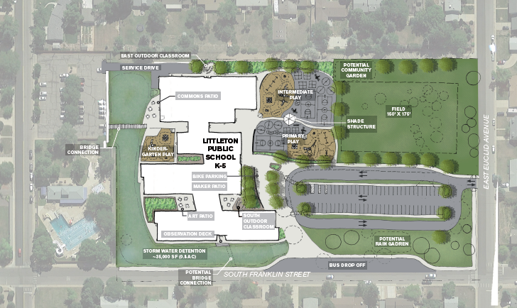 Preliminary drawings/concept for new elementary school