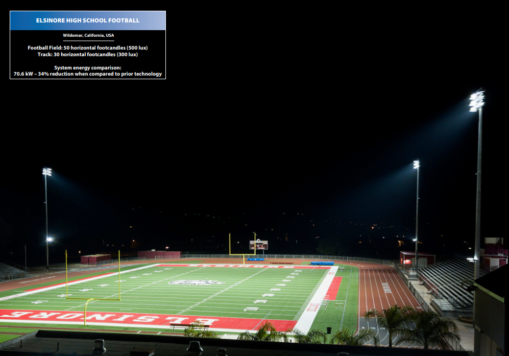 sample artificial turf sports field with directional lighting